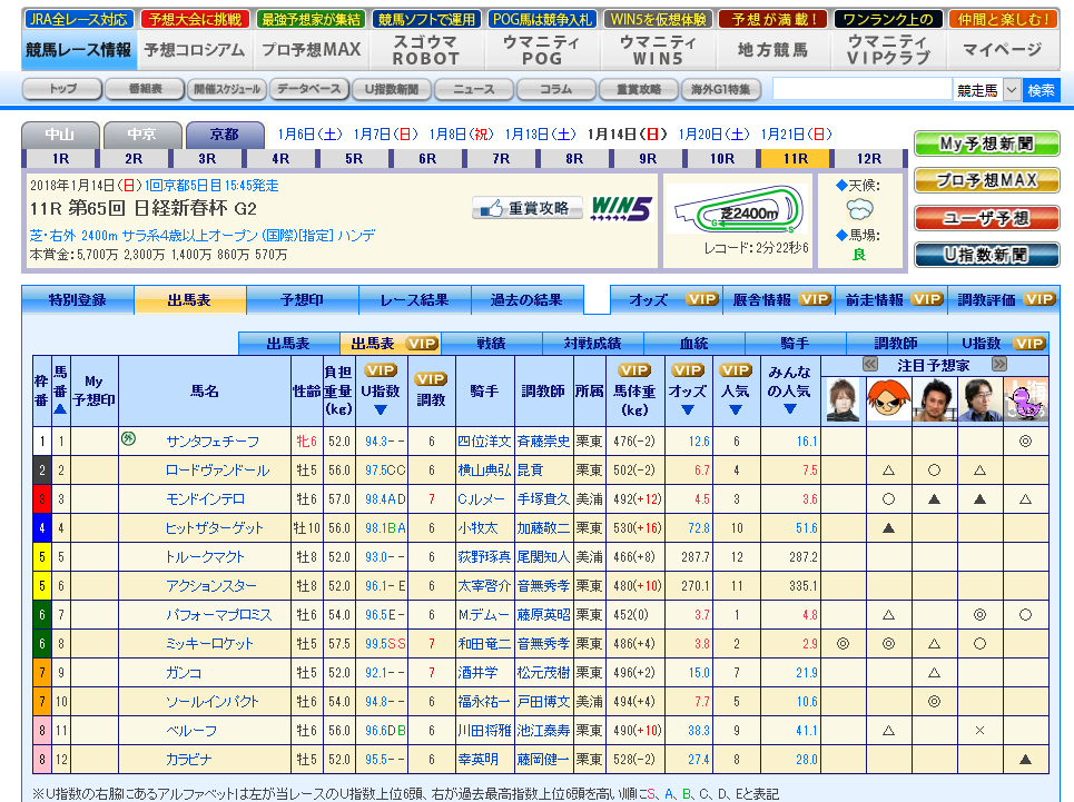 ようこそ!新感覚・競馬コミュニ...